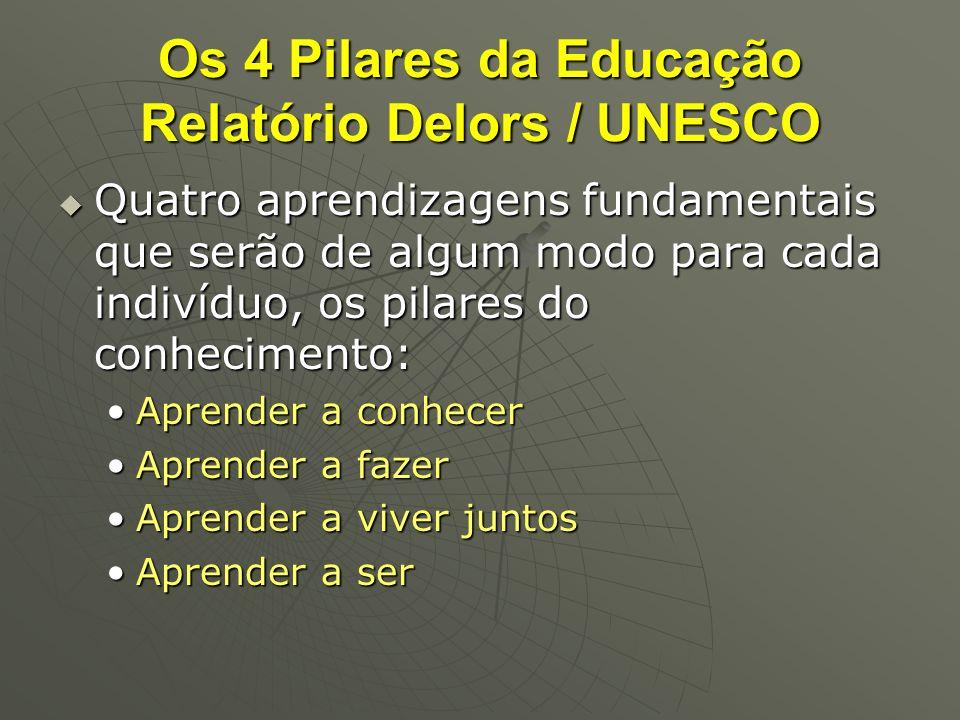Os 4 Pilares da Educação Relatório Delors / UNESCO Quatro aprendizagens fundamentais que serão de algum modo para cada indivíduo, os pilares do conhec
