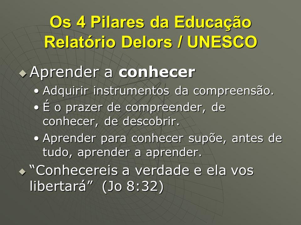 Os 4 Pilares da Educação Relatório Delors / UNESCO Aprender a conhecer Aprender a conhecer Adquirir instrumentos da compreensão.Adquirir instrumentos