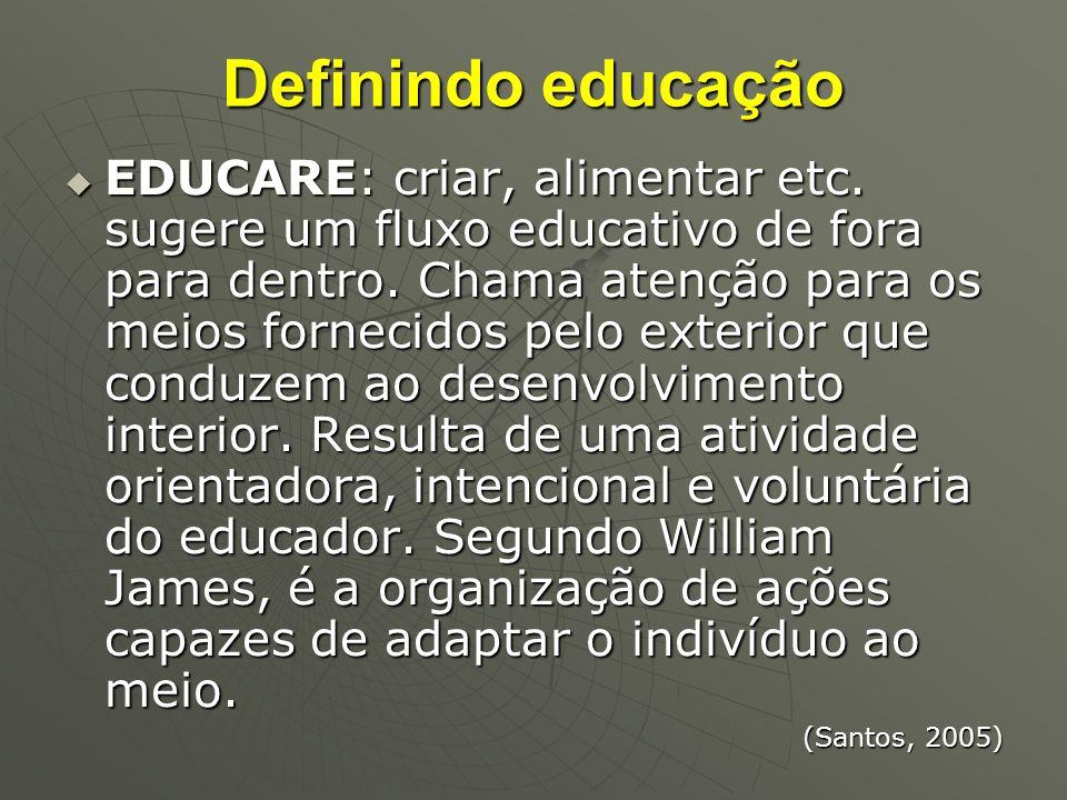 Definindo educação EDUCARE: criar, alimentar etc. sugere um fluxo educativo de fora para dentro. Chama atenção para os meios fornecidos pelo exterior