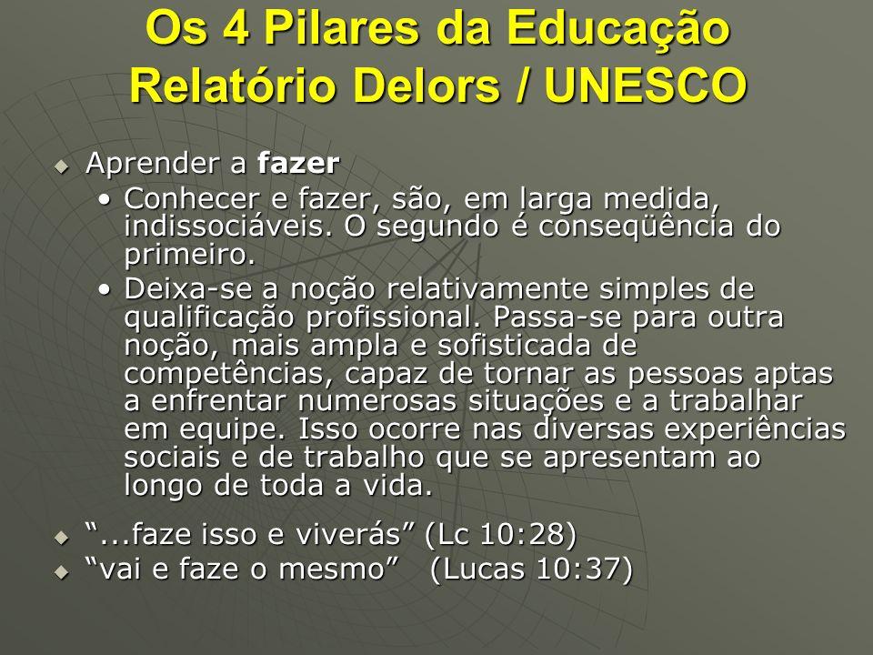 Os 4 Pilares da Educação Relatório Delors / UNESCO Aprender a fazer Aprender a fazer Conhecer e fazer, são, em larga medida, indissociáveis. O segundo