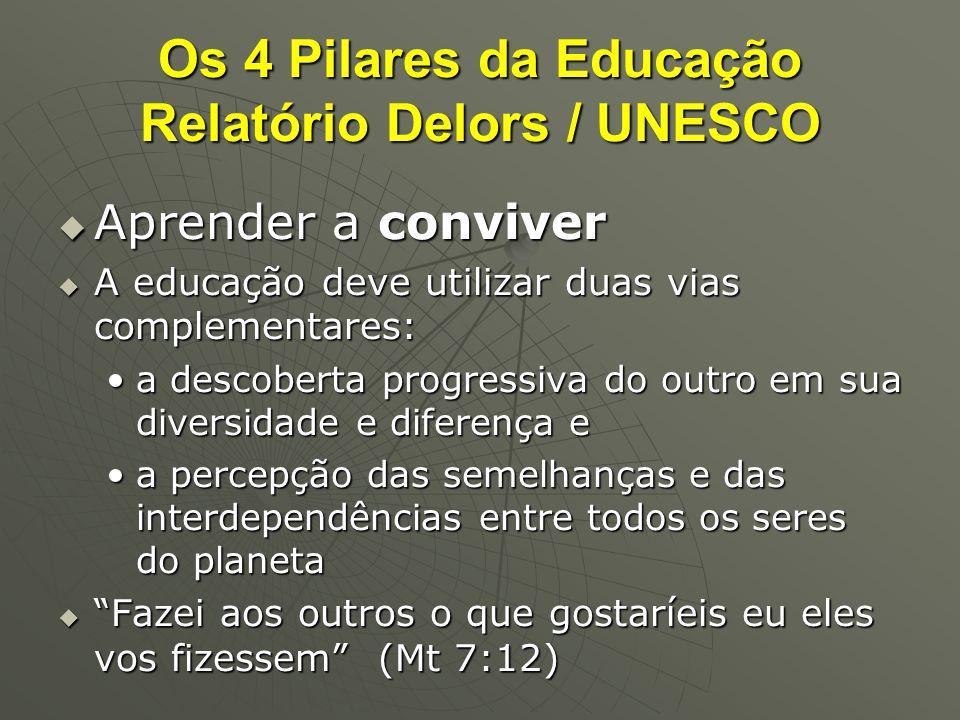 Os 4 Pilares da Educação Relatório Delors / UNESCO Aprender a conviver Aprender a conviver A educação deve utilizar duas vias complementares: A educaç