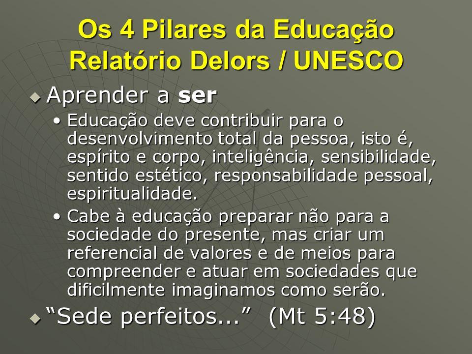 Os 4 Pilares da Educação Relatório Delors / UNESCO Aprender a ser Aprender a ser Educação deve contribuir para o desenvolvimento total da pessoa, isto