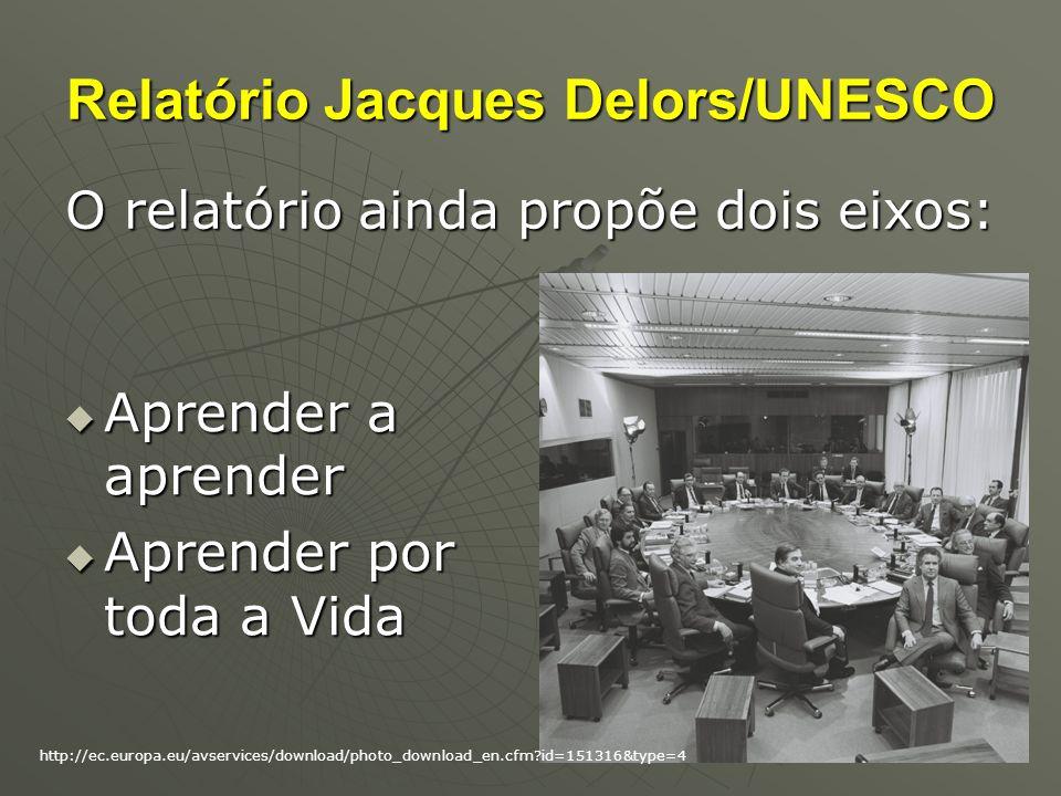 Relatório Jacques Delors/UNESCO Aprender a aprender Aprender a aprender Aprender por toda a Vida Aprender por toda a Vida O relatório ainda propõe doi