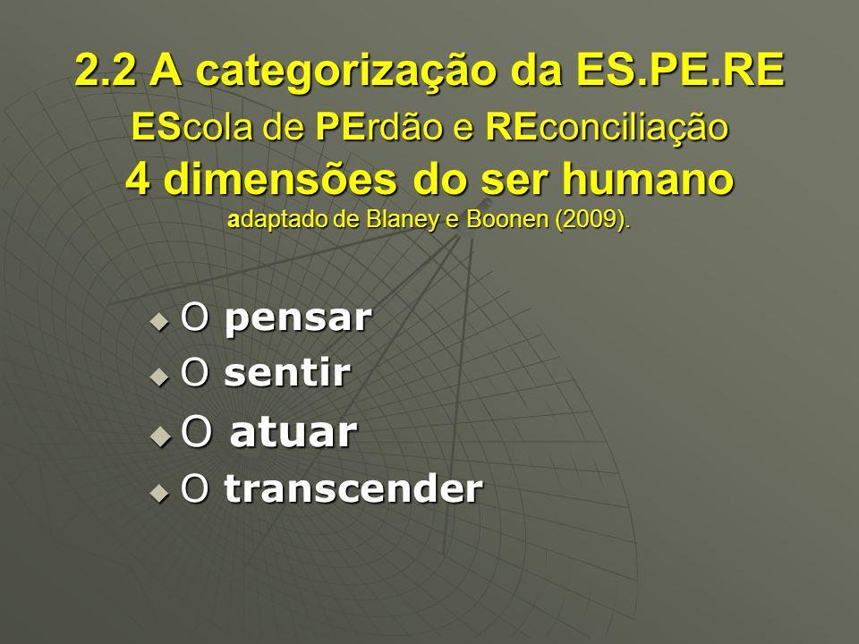 2.2 A categorização da ES.PE.RE EScola de PErdão e REconciliação 4 dimensões do ser humano adaptado de Blaney e Boonen (2009). O pensar O pensar O sen