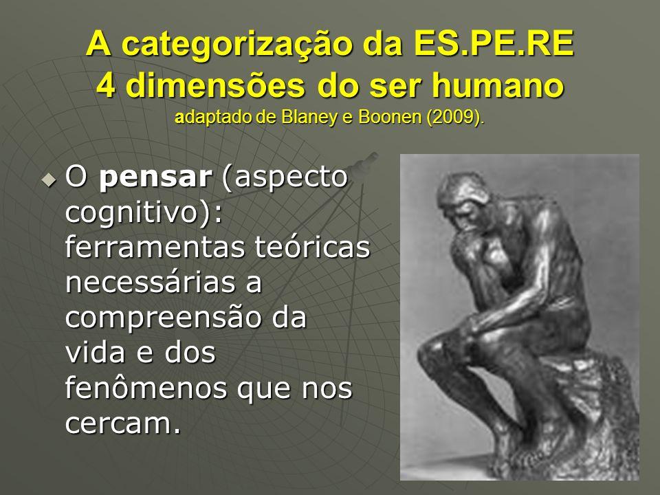 A categorização da ES.PE.RE 4 dimensões do ser humano adaptado de Blaney e Boonen (2009). O pensar (aspecto cognitivo): ferramentas teóricas necessári