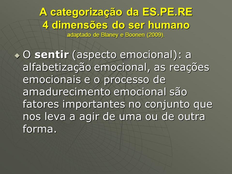 A categorização da ES.PE.RE 4 dimensões do ser humano adaptado de Blaney e Boonen (2009). O sentir (aspecto emocional): a alfabetização emocional, as
