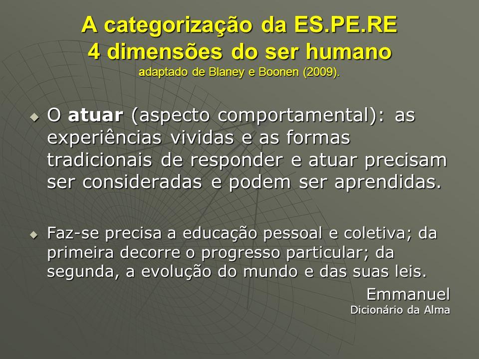 A categorização da ES.PE.RE 4 dimensões do ser humano adaptado de Blaney e Boonen (2009). O atuar (aspecto comportamental): as experiências vividas e