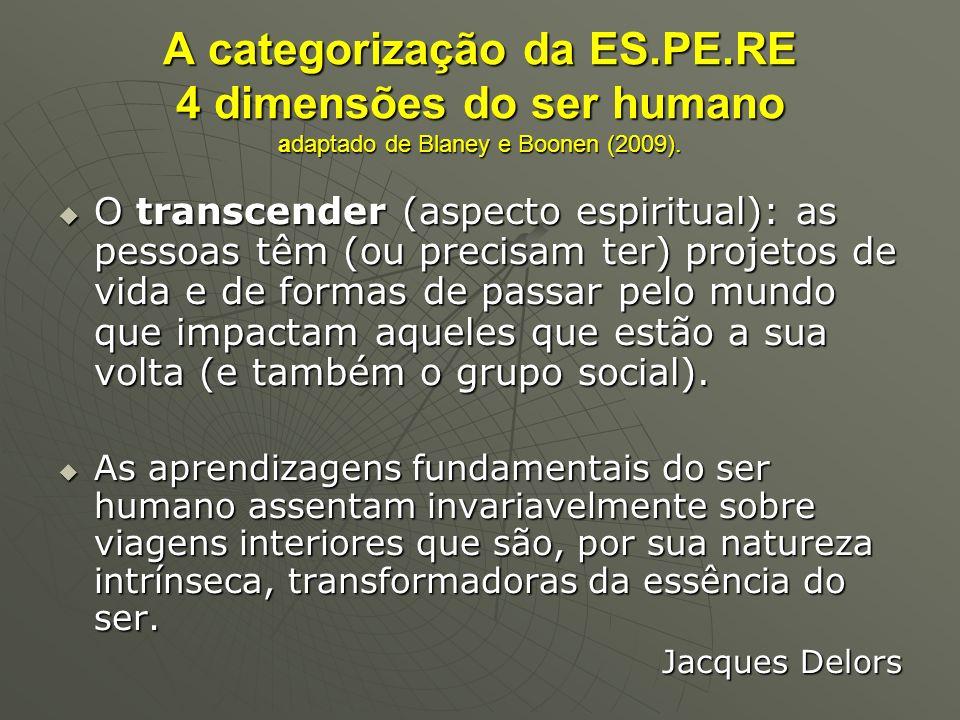 A categorização da ES.PE.RE 4 dimensões do ser humano adaptado de Blaney e Boonen (2009). O transcender (aspecto espiritual): as pessoas têm (ou preci