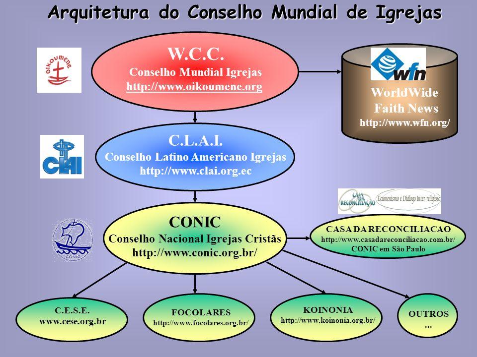 Arquitetura do Conselho Mundial de Igrejas W.C.C. Conselho Mundial Igrejas http://www.oikoumene.org C.L.A.I. Conselho Latino Americano Igrejas http://