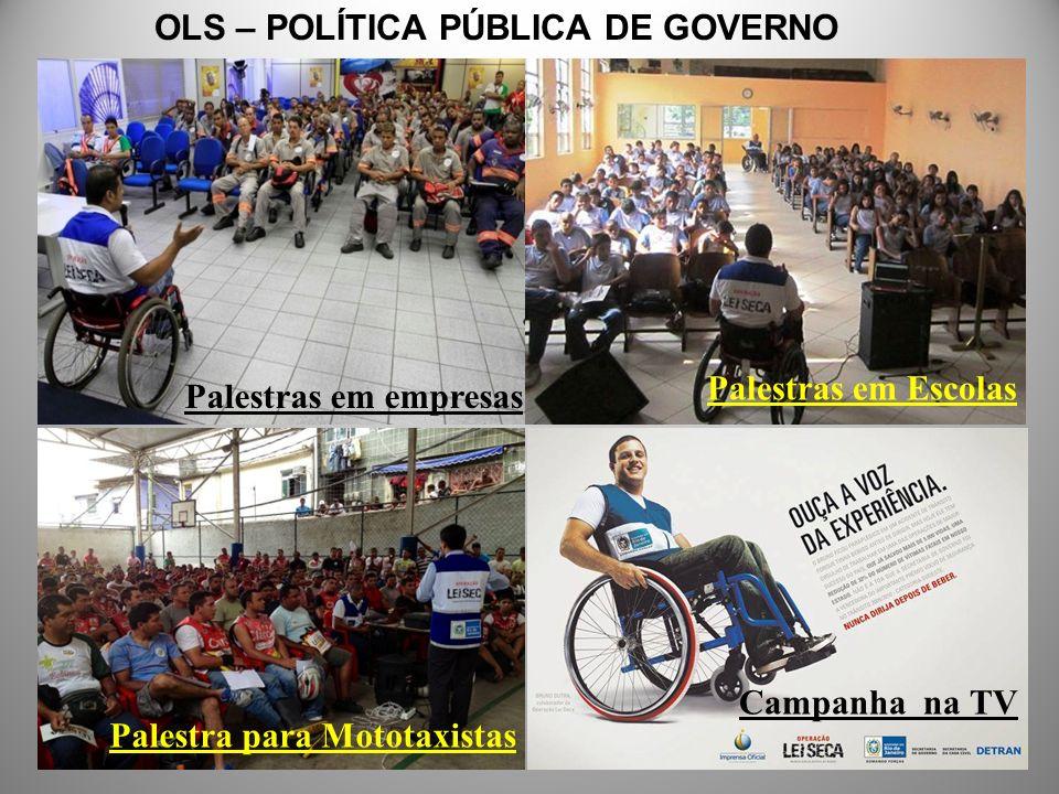 Palestras em empresas Palestras em Escolas Palestra para Mototaxistas Campanha na TV OLS – POLÍTICA PÚBLICA DE GOVERNO