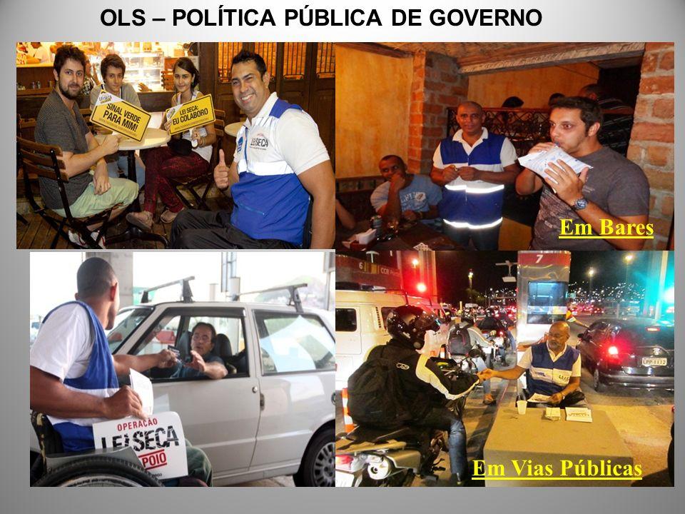 Em Vias Públicas Em Bares OLS – POLÍTICA PÚBLICA DE GOVERNO