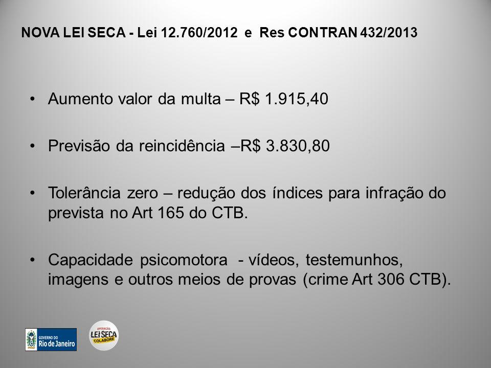 NOVA LEI SECA - Lei 12.760/2012 e Res CONTRAN 432/2013 Aumento valor da multa – R$ 1.915,40 Previsão da reincidência –R$ 3.830,80 Tolerância zero – re