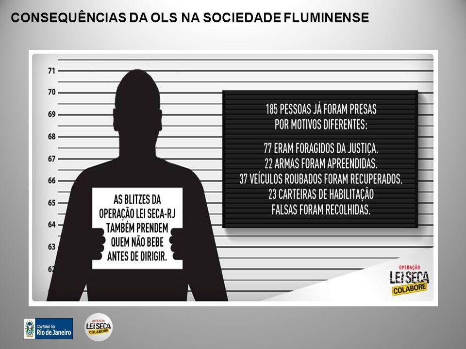 CONSEQUÊNCIAS DA OLS NA SOCIEDADE FLUMINENSE