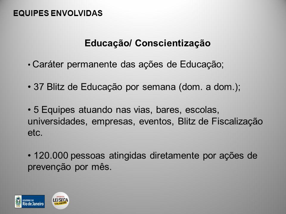 Educação/ Conscientização Caráter permanente das ações de Educação; 37 Blitz de Educação por semana (dom. a dom.); 5 Equipes atuando nas vias, bares,