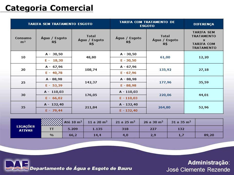 Referência 08/05 FONTE DE DADOS: DIVISÃO FINANCEIRA TARIFA SEM TRATAMENTO ESGOTO TARIFA COM TRATAMENTO DE ESGOTO DIFERENÇA Consumo m³ Água / Esgoto R$