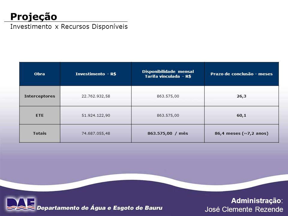 FONTE DE DADOS: DIVISÃO DE PLANEJAMENTO ObraInvestimento - R$ Disponibilidade mensal Tarifa vinculada - R$ Prazo de conclusão - meses Interceptores22.