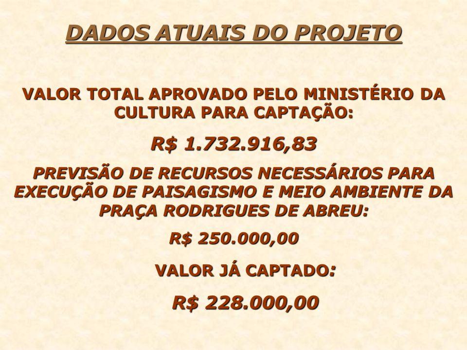 DADOS ATUAIS DO PROJETO VALOR TOTAL APROVADO PELO MINISTÉRIO DA CULTURA PARA CAPTAÇÃO: R$ 1.732.916,83 PREVISÃO DE RECURSOS NECESSÁRIOS PARA EXECUÇÃO