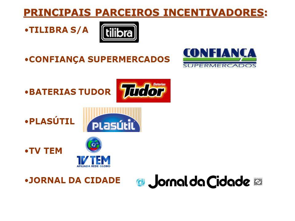 TILIBRA S/A CONFIANÇA SUPERMERCADOS BATERIAS TUDOR PLASÚTIL TV TEM JORNAL DA CIDADE PRINCIPAIS PARCEIROS INCENTIVADORES: