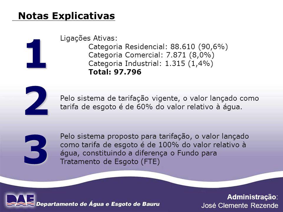 FONTE DE DADOS: DIVISÃO DE PLANEJAMENTO ObraInvestimento - R$ Disponibilidade mensal Tarifa vinculada - R$ Prazo de conclusão - meses Interceptores22.762.932,58863.575,0026,3 ETE51.924.122,90863.575,0060,1 Totais74.687.055,48863.575,00 / mês86,4 meses (~7,2 anos) Projeção Investimento x Recursos Disponíveis Administração: José Clemente Rezende