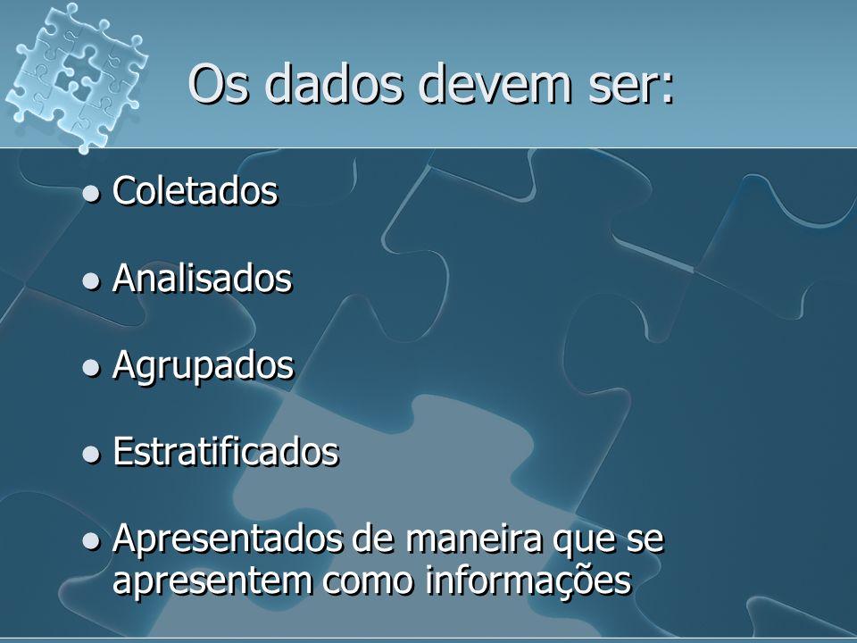 Os dados devem ser: Coletados Analisados Agrupados Estratificados Apresentados de maneira que se apresentem como informações Coletados Analisados Agru