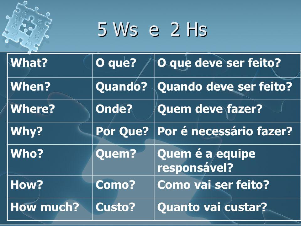 5 Ws e 2 Hs What?O que?O que deve ser feito? When?Quando?Quando deve ser feito? Where?Onde?Quem deve fazer? Why?Por Que?Por é necessário fazer? Who?Qu