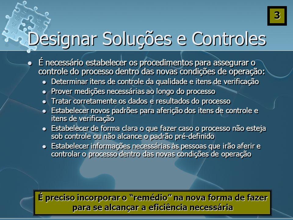 Designar Soluções e Controles É necessário estabelecer os procedimentos para assegurar o controle do processo dentro das novas condições de operação: