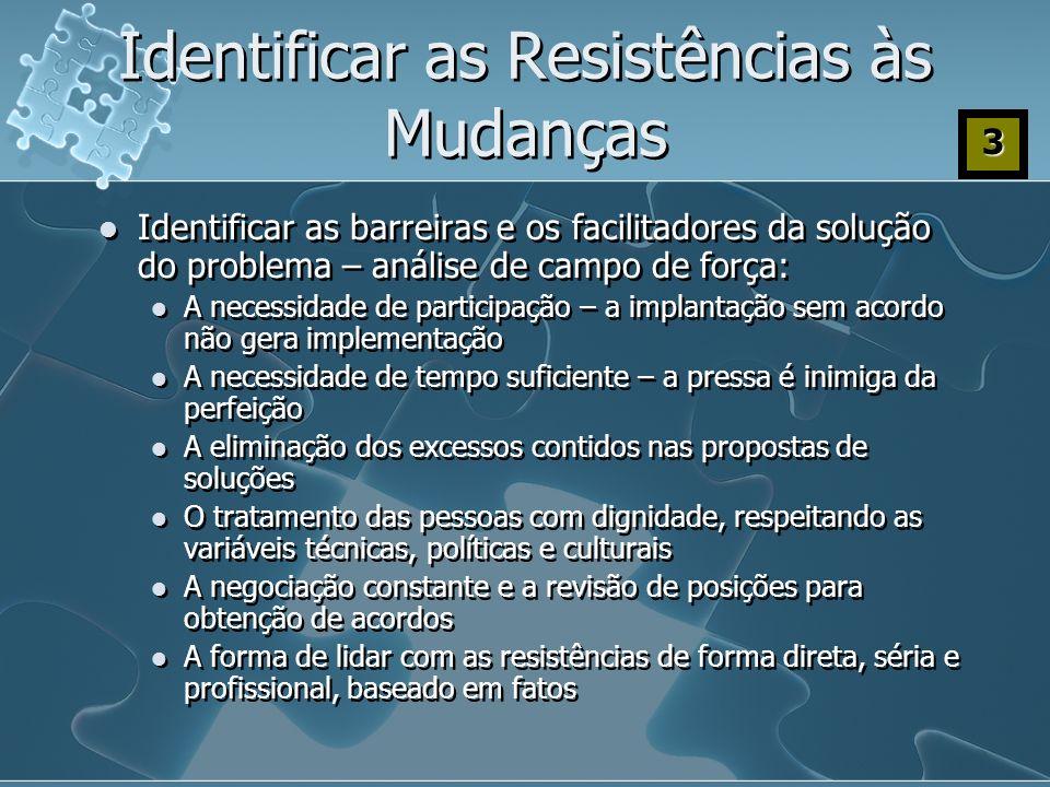 Identificar as Resistências às Mudanças Identificar as barreiras e os facilitadores da solução do problema – análise de campo de força: A necessidade