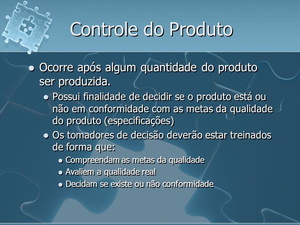 Controle do Produto Ocorre após algum quantidade do produto ser produzida. Possui finalidade de decidir se o produto está ou não em conformidade com a