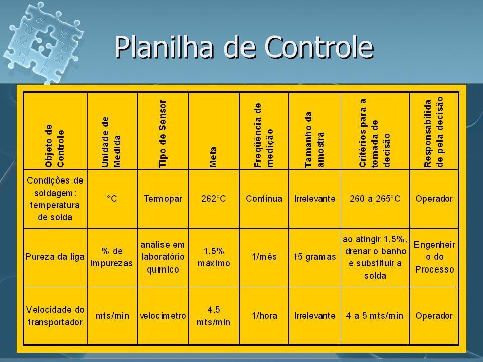 Planilha de Controle