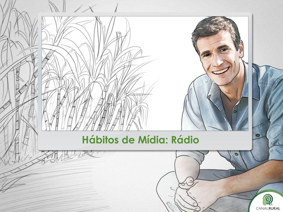 Hábitos de Mídia: Rádio