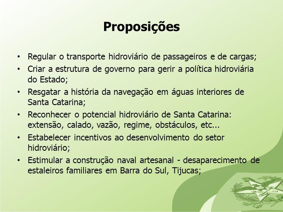 Proposições Regular o transporte hidroviário de passageiros e de cargas; Criar a estrutura de governo para gerir a política hidroviária do Estado; Res