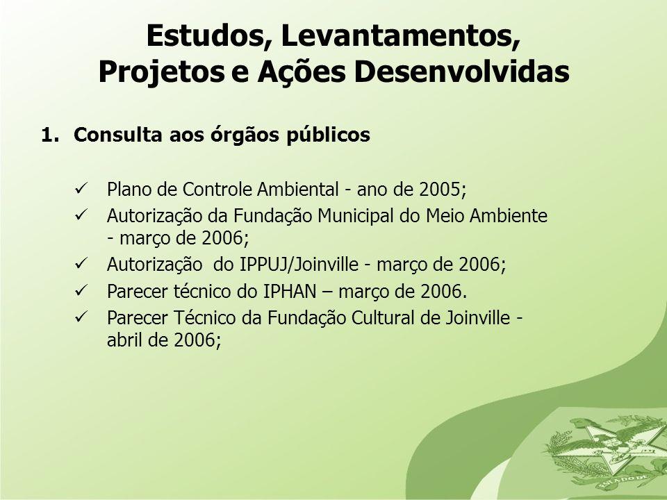 1.Consulta aos órgãos públicos Plano de Controle Ambiental - ano de 2005; Autorização da Fundação Municipal do Meio Ambiente - março de 2006; Autoriza