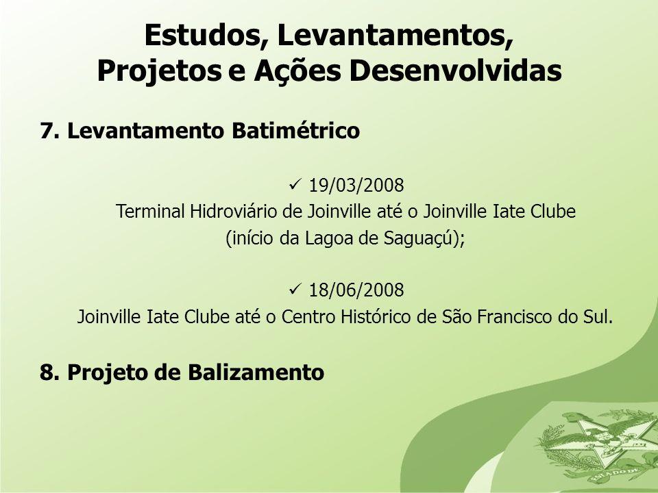 7. Levantamento Batimétrico 19/03/2008 Terminal Hidroviário de Joinville até o Joinville Iate Clube (início da Lagoa de Saguaçú); 18/06/2008 Joinville