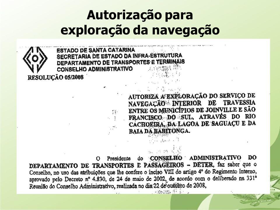 Autorização para exploração da navegação