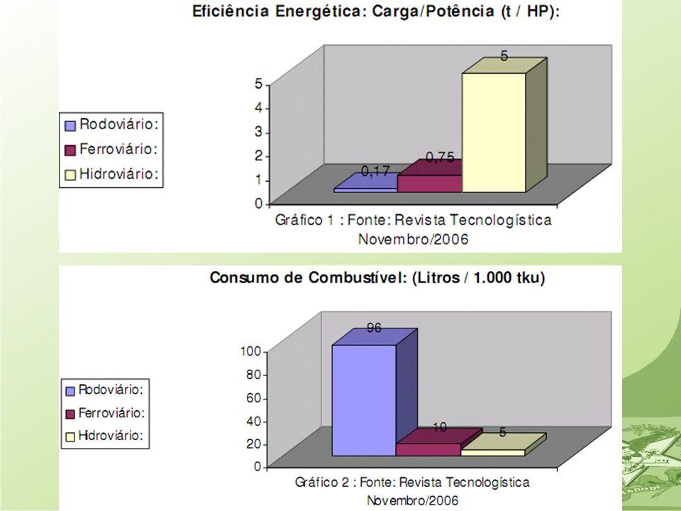 1.Consulta aos órgãos públicos Plano de Controle Ambiental - ano de 2005; Autorização da Fundação Municipal do Meio Ambiente - março de 2006; Autorização do IPPUJ/Joinville - março de 2006; Parecer técnico do IPHAN – março de 2006.