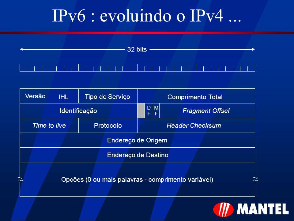 IPv6 : evoluindo o IPv4... Versão ~ ~ ~ ~ IHL Tipo de Serviço Comprimento Total Identificação Time to liveProtocolo Endereço de Origem Endereço de Des