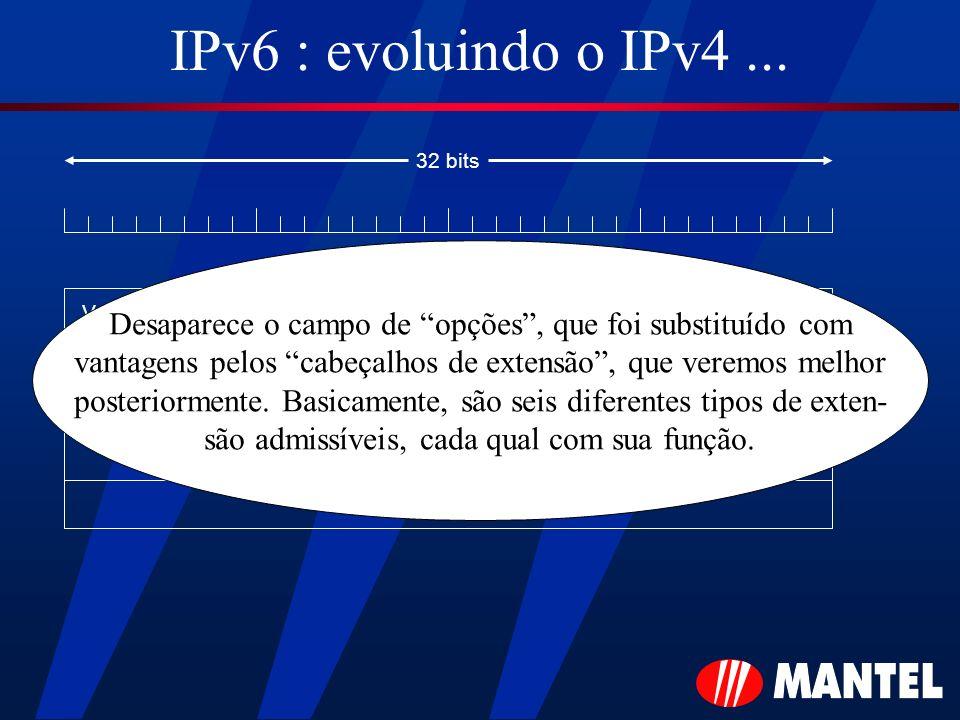 IPv6 : evoluindo o IPv4... Versão IHL Tipo de Serviço Comprimento Total Identificação Time to liveProtocolo Endereço de Origem Endereço de Destino Hea