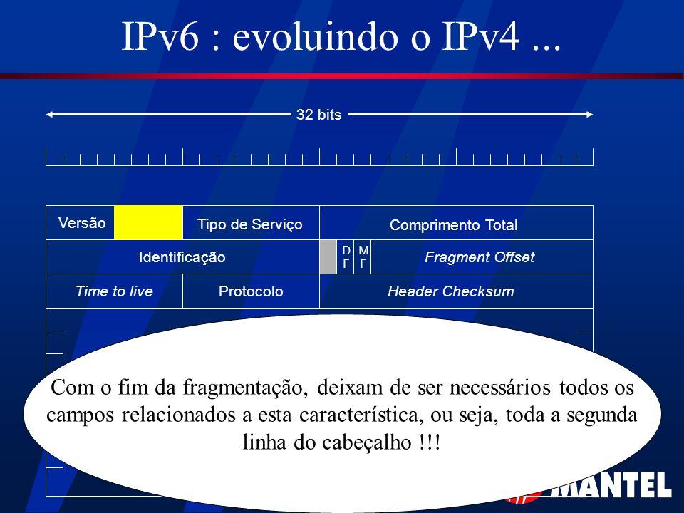 IPv6 : evoluindo o IPv4... Versão Tipo de Serviço Comprimento Total Identificação Time to liveProtocolo Endereço de Origem Endereço de Destino Header