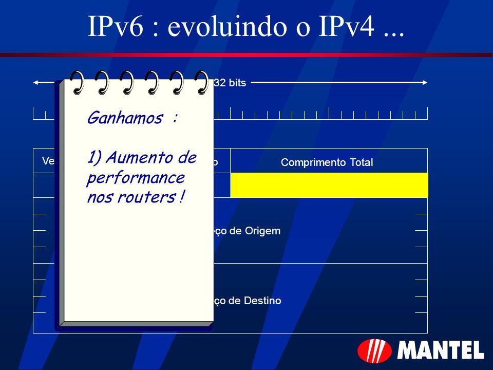 IPv6 : evoluindo o IPv4... Versão Tipo de Serviço Comprimento Total Time to liveProtocolo Endereço de Origem Endereço de Destino 32 bits Ganhamos : 1)