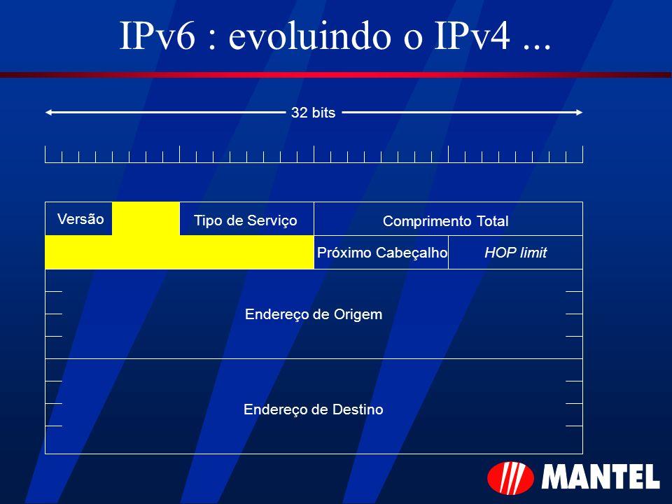 IPv6 : evoluindo o IPv4... Versão Tipo de Serviço Comprimento Total HOP limitPróximo Cabeçalho Endereço de Origem Endereço de Destino 32 bits