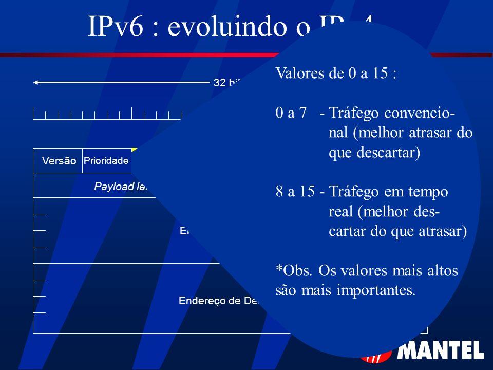IPv6 : evoluindo o IPv4... Versão Payload length HOP limitPróximo Cabeçalho Endereço de Origem Endereço de Destino 32 bits Prioridade Valores de 0 a 1