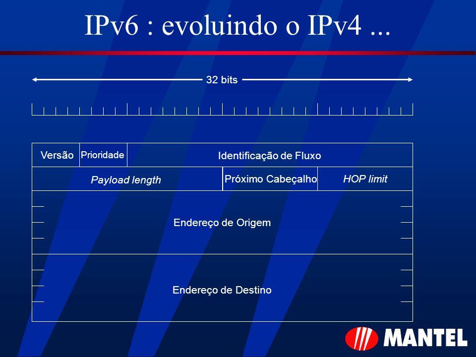 IPv6 : evoluindo o IPv4... Versão Payload length HOP limitPróximo Cabeçalho Endereço de Origem Endereço de Destino 32 bits Prioridade Identificação de