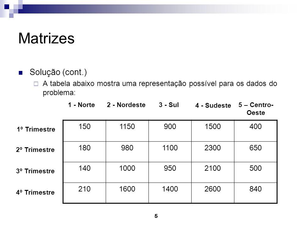 5 Matrizes Solução (cont.) A tabela abaixo mostra uma representação possível para os dados do problema: 15011509001500400 18098011002300650 14010009502100500 210160014002600840 1 - Norte2 - Nordeste3 - Sul 4 - Sudeste 5 – Centro- Oeste 1º Trimestre 2º Trimestre 3º Trimestre 4º Trimestre