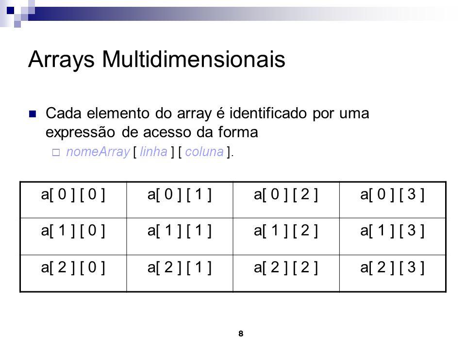 8 Arrays Multidimensionais Cada elemento do array é identificado por uma expressão de acesso da forma nomeArray [ linha ] [ coluna ]. a[ 0 ] [ 0 ]a[ 0