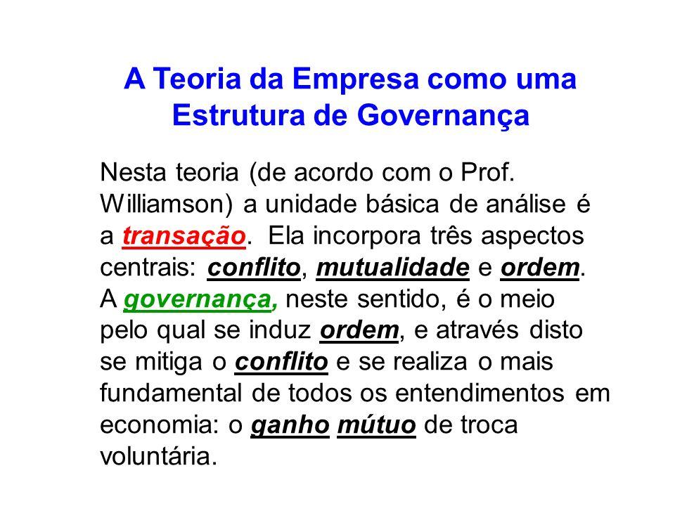 A Teoria da Empresa como uma Estrutura de Governança Nesta teoria (de acordo com o Prof.