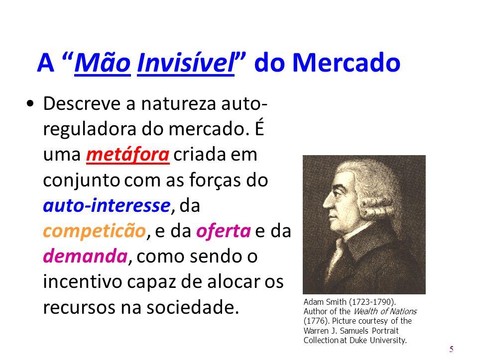 5 A Mão Invisível do Mercado Descreve a natureza auto- reguladora do mercado.