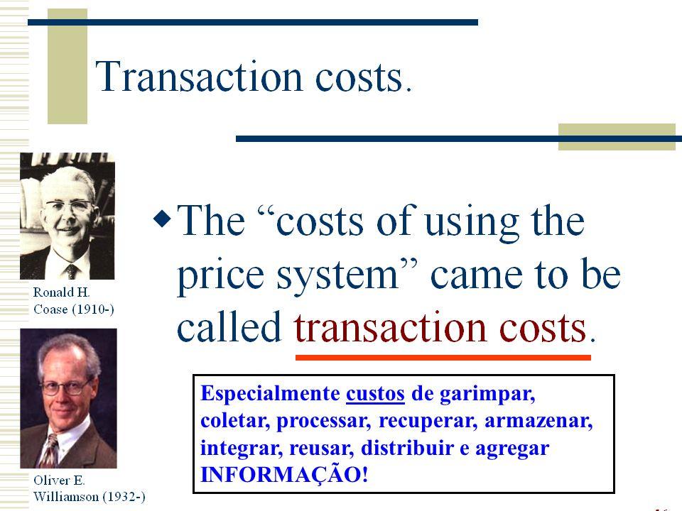 Ronald Coase – Prêmio Nobel de Economia de 1991 por sua descoberta e clarificação do significado dos custos de transação e dos direitos de propriedade para a estrutura econômica e para o funcionamento da economia .