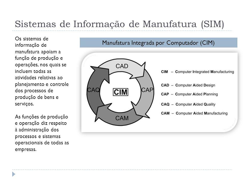 Sistemas de Informação de Manufatura (SIM) Os sistemas de informação de manufatura apoiam a função de produção e operações, nos quais se incluem todas