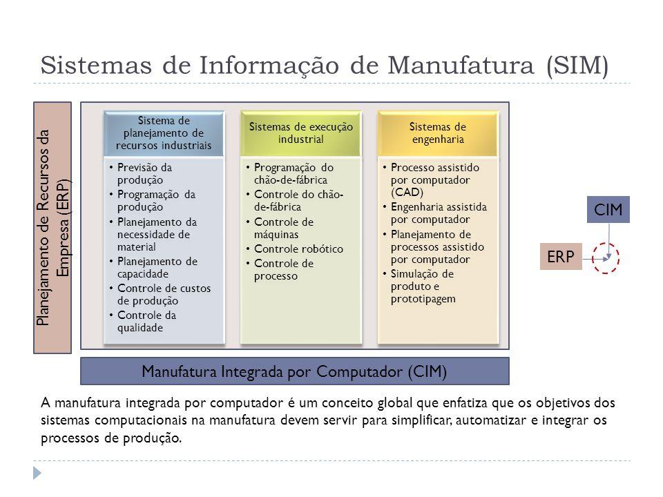 Sistemas de Informação de Manufatura (SIM) Manufatura Integrada por Computador (CIM) Planejamento de Recursos da Empresa (ERP) A manufatura integrada
