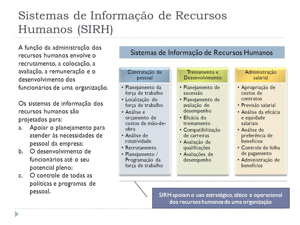 Sistemas de Informação de Recursos Humanos (SIRH) Contratação de pessoal Planejamento da força de trabalho Localização do força de trabalho Análise e